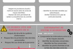 Audit Système d'information