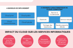 LE-CLOUD-COMPUTING