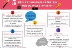 5-RÉGLES-DOR-POUR-CRÉER-SON-MOT-DE-PASSE-PARFAIT