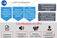 DPO-WON